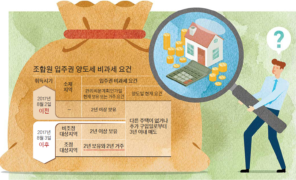 그래픽=박춘환·전유리 park.choonhwan@joongang.co.kr