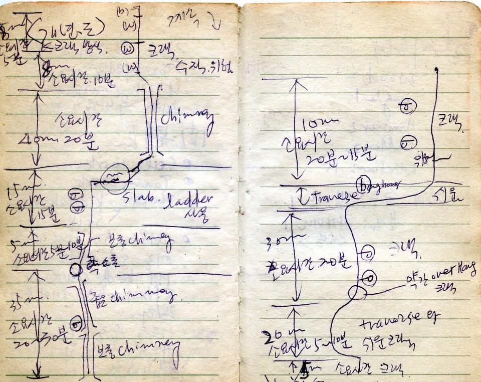 이홍진 전 한림대학교 의대 교수가 1970년대에 설악산 울산바위를 등반하면서 남긴 기록. [사진 이홍진]