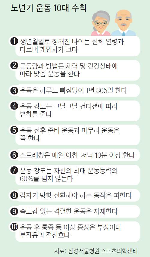 노년기 운동 10대 수칙