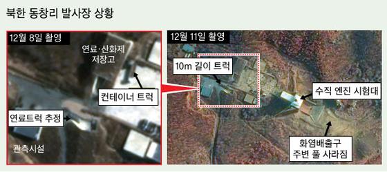 북한이 7일 동창리 에서 엔진 실험을 한 직후 의 모습. 연료 운반 차량과 엔진 실험으로 불에 탄 시험대 주변이 위성 사진에 포착됐다. [연합뉴스], 그래픽=이정권 기자 gaga@joongang.co.kr