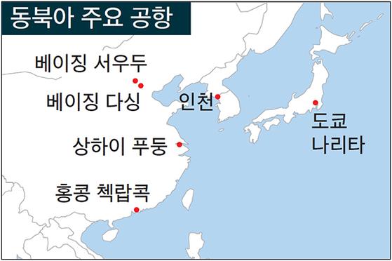 동북아 주요 공항