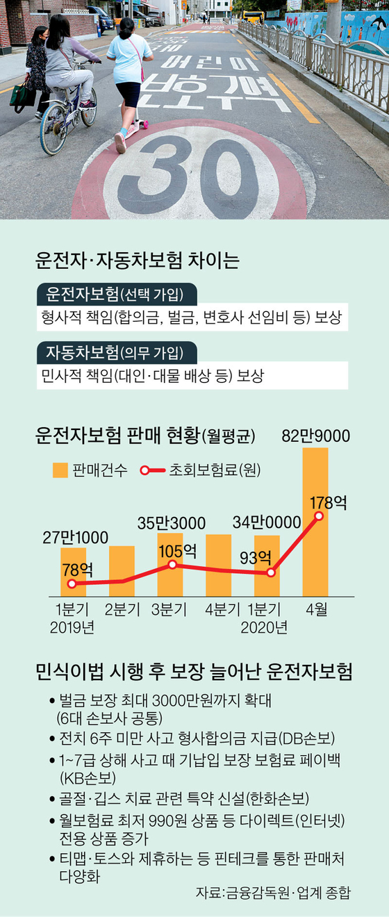 서울 신영초등학교 앞에서 아이들이 어린이보호구역을 지나고 있다(사진 설명). [연합뉴스], 그래픽=이정권 기자 gaga@joongang.co.kr