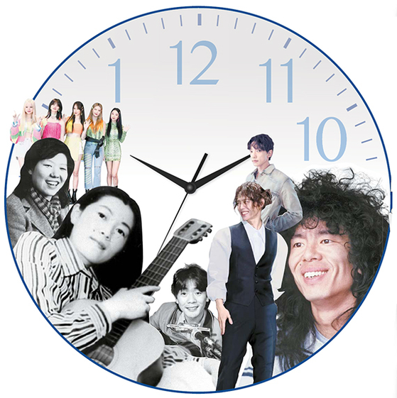 '역주행송'과 관련 있는 가수들. 왼쪽부터 시계 반대방향으로 EXID, 양희은, 박인희, 김광석, 양준일, 전인권, 비. 디자인=이은영 lee.eunyoung4@joins.com, [중앙포토]