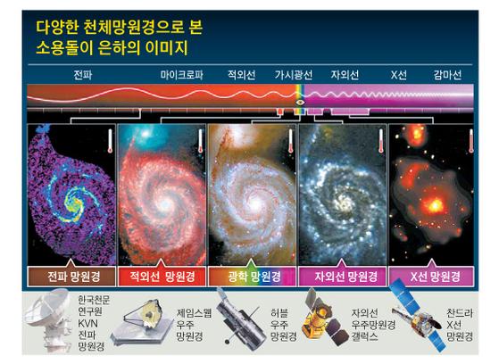 Graphic = Reporter Park Chun-hwan park.choonhwan@joongang.co.kr