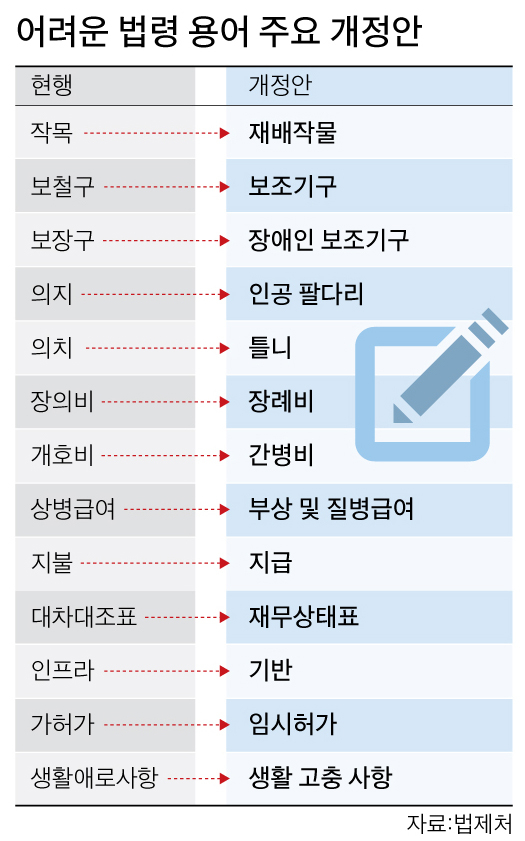 그래픽=박춘환 기자 park.choonhwan@joongang.co.kr