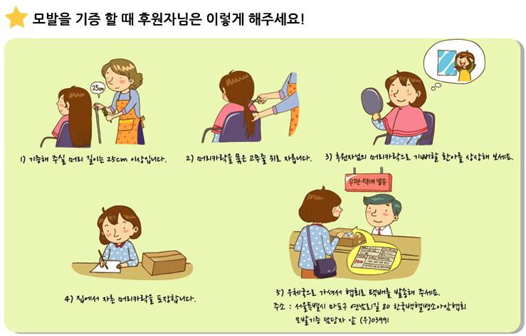 [그래픽=한국백혈병소아암협회]