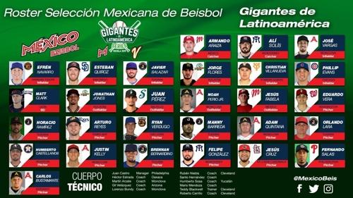 프리미어12에 출전한 멕시코 야구대표팀 최종 엔트리