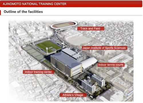 도쿄올림픽을 준비하는 일본 국가대표들의 요람 국립훈련센터(NTC) 조감도