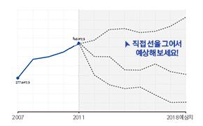 [한눈에 경제] 대한민국 주력 산업, 이거 실화?